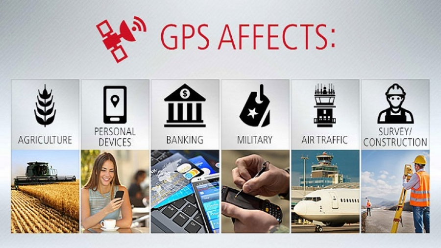 NEW TECH BEST PRACTICES DRIVE PROGRESS ON NEXT-GEN GPS OCX CONTROL SYSTEM