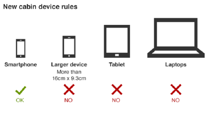 device travel banned inf624